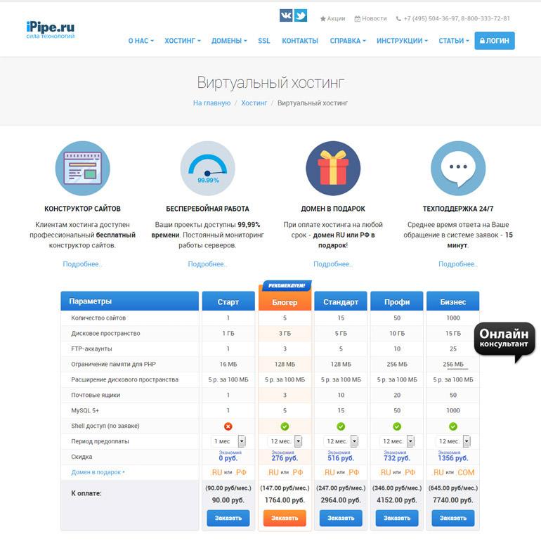 Ipipe.ru отзывы о хостинге сервера без стима для css
