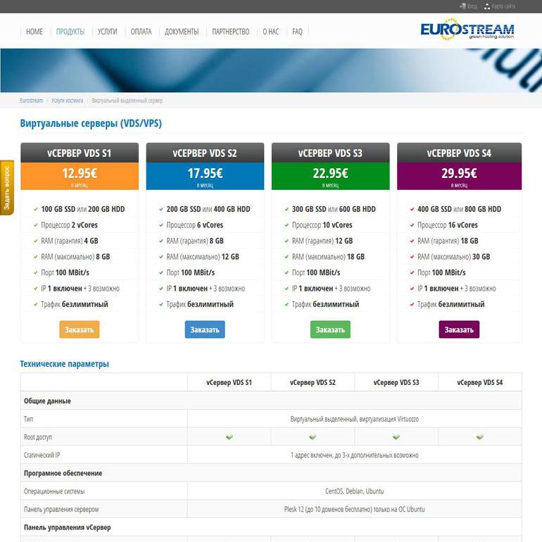 Eurostream